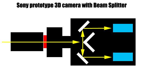 Sony-3D-web-V2