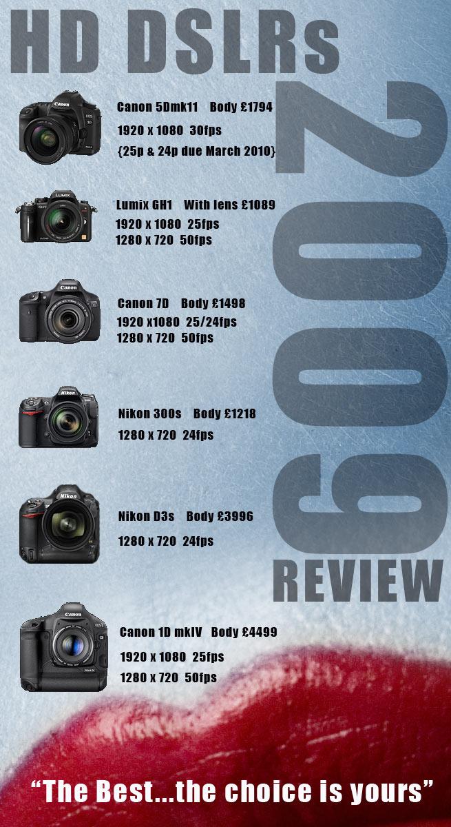HD-SLRS-2009-UD-web1