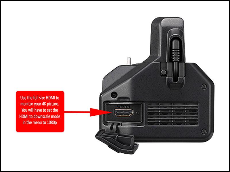 HDMI-OP