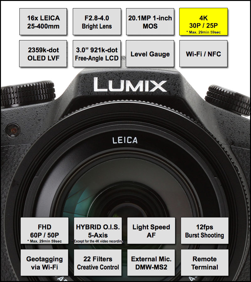 Lumix-4K-title